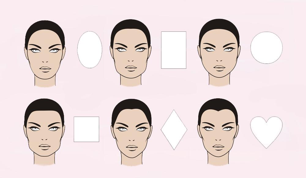 forme de visage