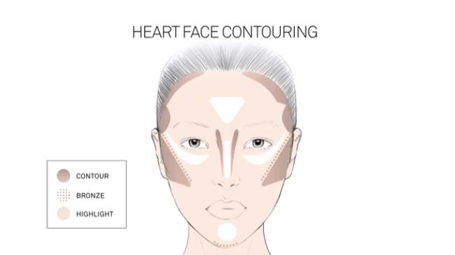 contouring visage en coeur