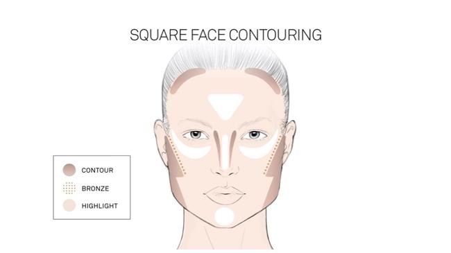 guide du contouring pour le visage carré